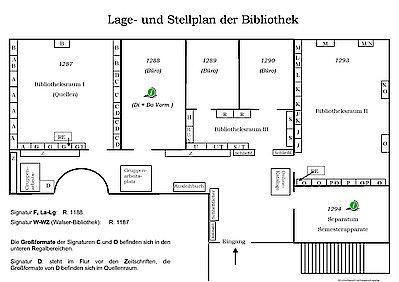 Lageplan der Bibliothek des Seminars für Alte Geschichte