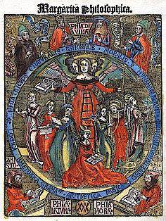 Aus: Reisch, Gregor: Margarita philosophica. Straßburg, 1504. (UB Freiburg, Ink. A 7315,d)